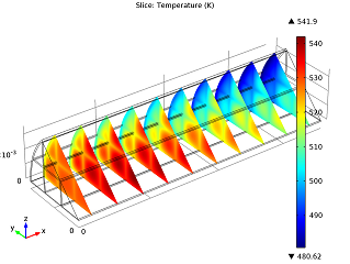 cross-sections of reactor temperature_small