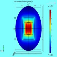 Comsol ac magnetic field