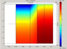 Comsol Multiphysics Models For Teaching Chemical Engineering