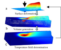laser welding research paper